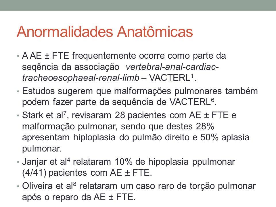 Anormalidades Anatômicas A AE ± FTE frequentemente ocorre como parte da seqência da associação vertebral-anal-cardiac- tracheoesophaeal-renal-limb – V