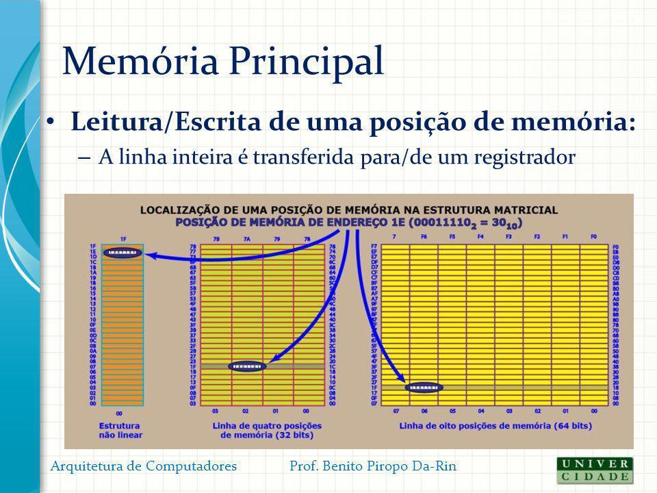 Memória Principal Leitura/Escrita de uma posição de memória: – A linha inteira é transferida para/de um registrador Arquitetura de Computadores Prof.