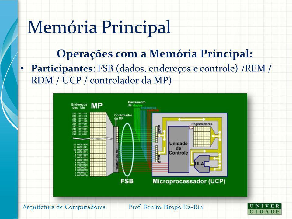 Memória Principal Operações com a Memória Principal: Participantes: FSB (dados, endereços e controle) /REM / RDM / UCP / controlador da MP) Arquitetur