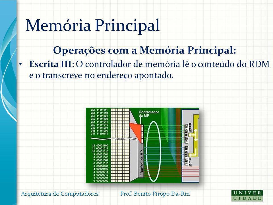 Memória Principal Operações com a Memória Principal: Escrita III: O controlador de memória lê o conteúdo do RDM e o transcreve no endereço apontado. A