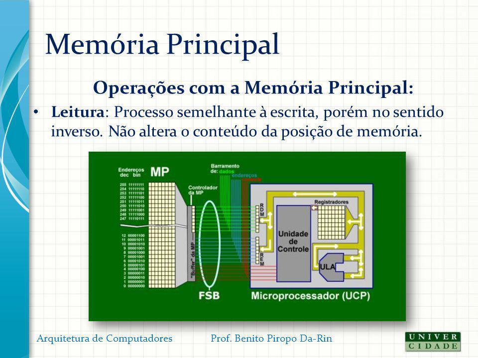 Memória Principal Operações com a Memória Principal: Leitura: Processo semelhante à escrita, porém no sentido inverso. Não altera o conteúdo da posiçã