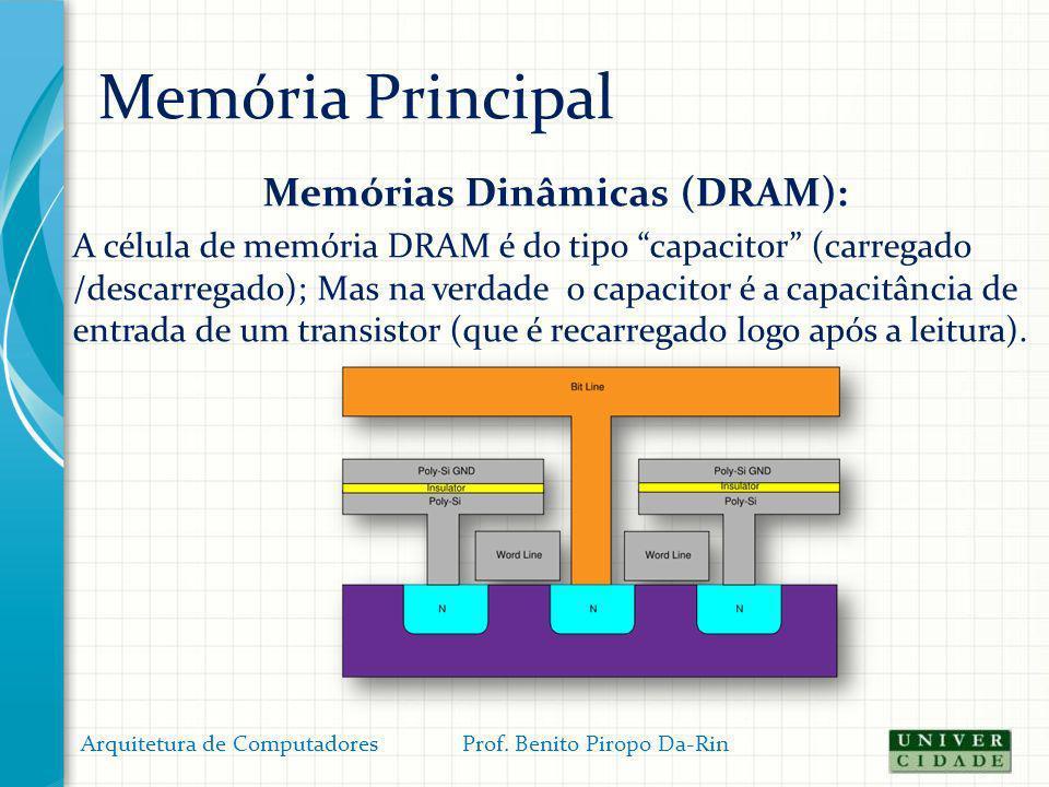Memória Principal Memórias Dinâmicas (DRAM): A célula de memória DRAM é do tipo capacitor (carregado /descarregado); Mas na verdade o capacitor é a ca