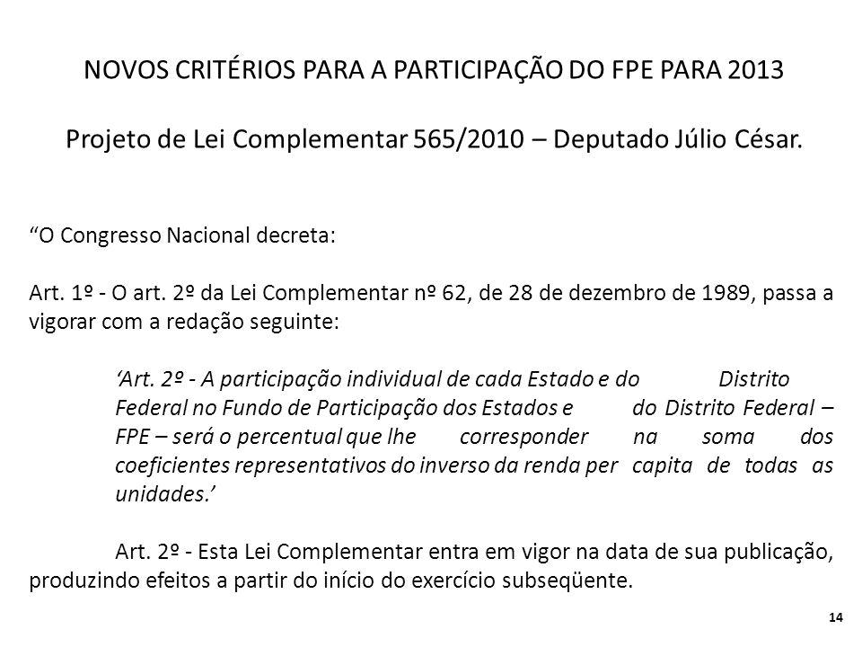NOVOS CRITÉRIOS PARA A PARTICIPAÇÃO DO FPE PARA 2013 Projeto de Lei Complementar 565/2010 – Deputado Júlio César.