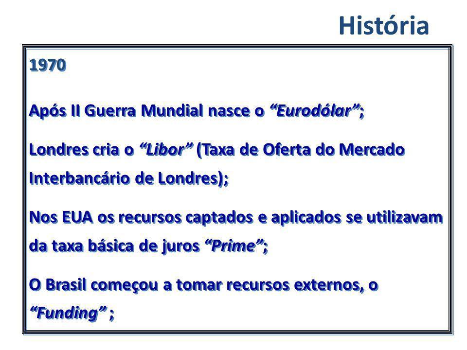 1970 Após II Guerra Mundial nasce o Eurodólar; Londres cria o Libor (Taxa de Oferta do Mercado Interbancário de Londres); Nos EUA os recursos captados