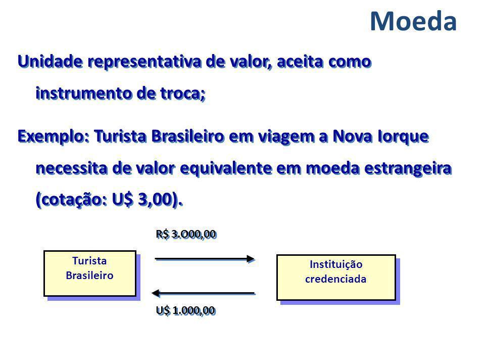 Unidade representativa de valor, aceita como instrumento de troca; Exemplo: Turista Brasileiro em viagem a Nova Iorque necessita de valor equivalente