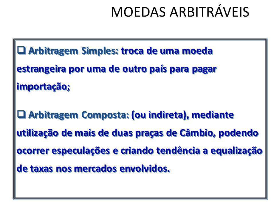 Arbitragem Simples: troca de uma moeda estrangeira por uma de outro país para pagar importação; Arbitragem Composta: (ou indireta), mediante utilizaçã