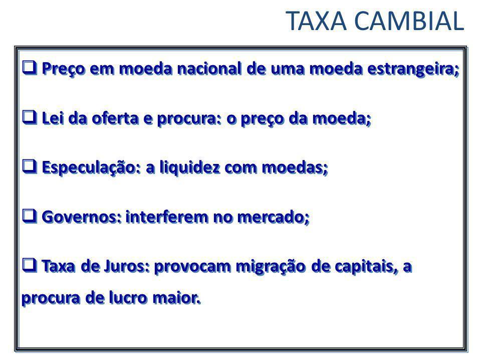 Preço em moeda nacional de uma moeda estrangeira; Lei da oferta e procura: o preço da moeda; Especulação: a liquidez com moedas; Governos: interferem
