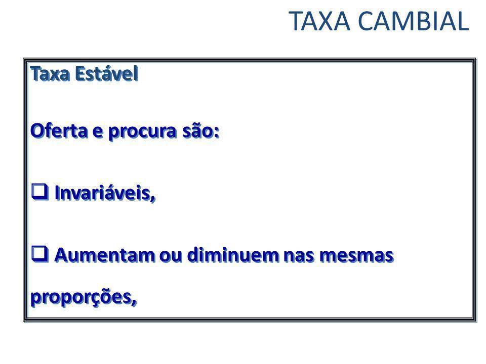 Taxa Estável Oferta e procura são: Invariáveis, Aumentam ou diminuem nas mesmas proporções, Taxa Estável Oferta e procura são: Invariáveis, Aumentam o