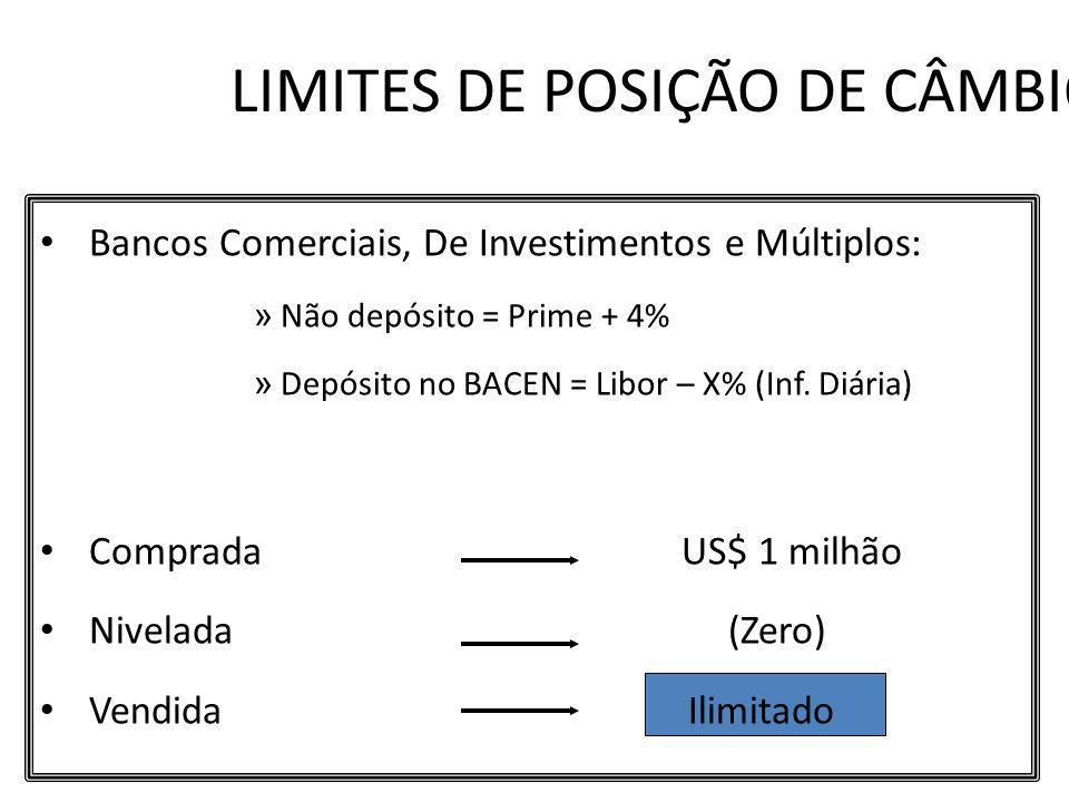 Bancos Comerciais, De Investimentos e Múltiplos: » Não depósito = Prime + 4% » Depósito no BACEN = Libor – X% (Inf. Diária) Comprada US$ 1 milhão Nive