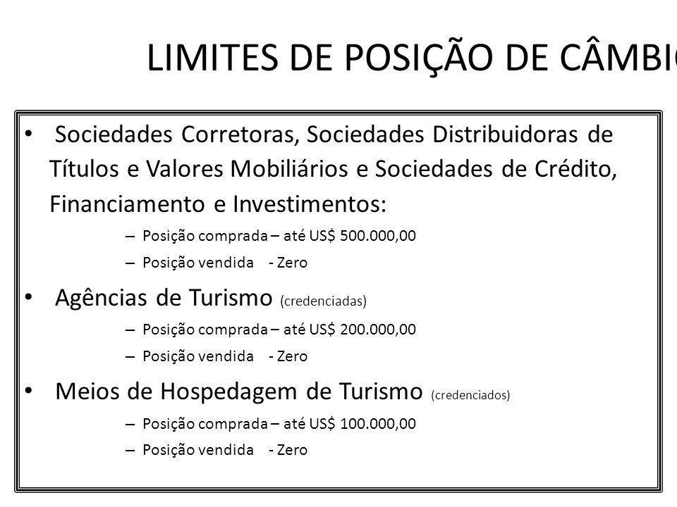 Sociedades Corretoras, Sociedades Distribuidoras de Títulos e Valores Mobiliários e Sociedades de Crédito, Financiamento e Investimentos: – Posição co