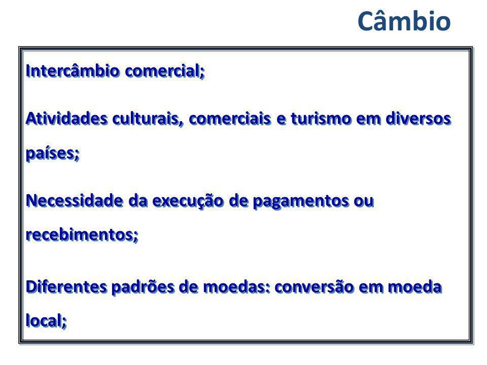 Intercâmbio comercial; Atividades culturais, comerciais e turismo em diversos países; Necessidade da execução de pagamentos ou recebimentos; Diferente