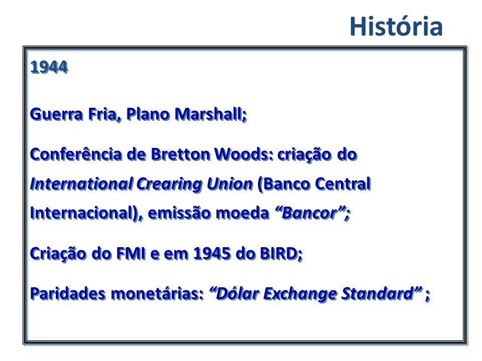 1944 Guerra Fria, Plano Marshall; Conferência de Bretton Woods: criação do International Crearing Union (Banco Central Internacional), emissão moeda B