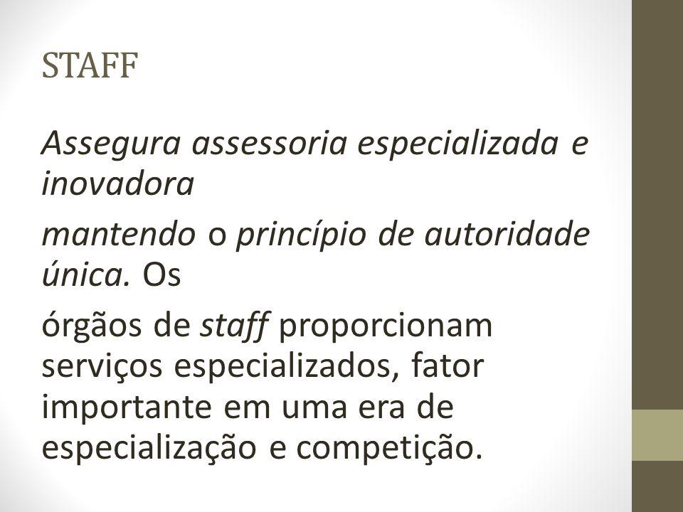 Assegura assessoria especializada e inovadora mantendo o princípio de autoridade única. Os órgãos de staff proporcionam serviços especializados, fator