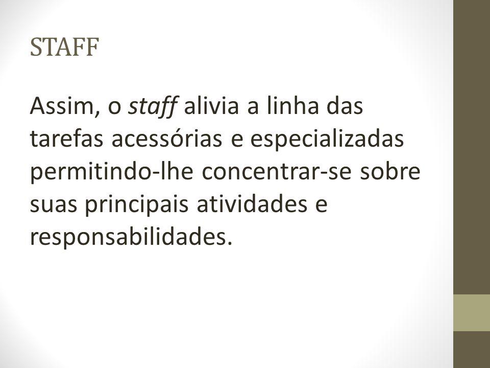 STAFF Assim, o staff alivia a linha das tarefas acessórias e especializadas permitindo-lhe concentrar-se sobre suas principais atividades e responsabi