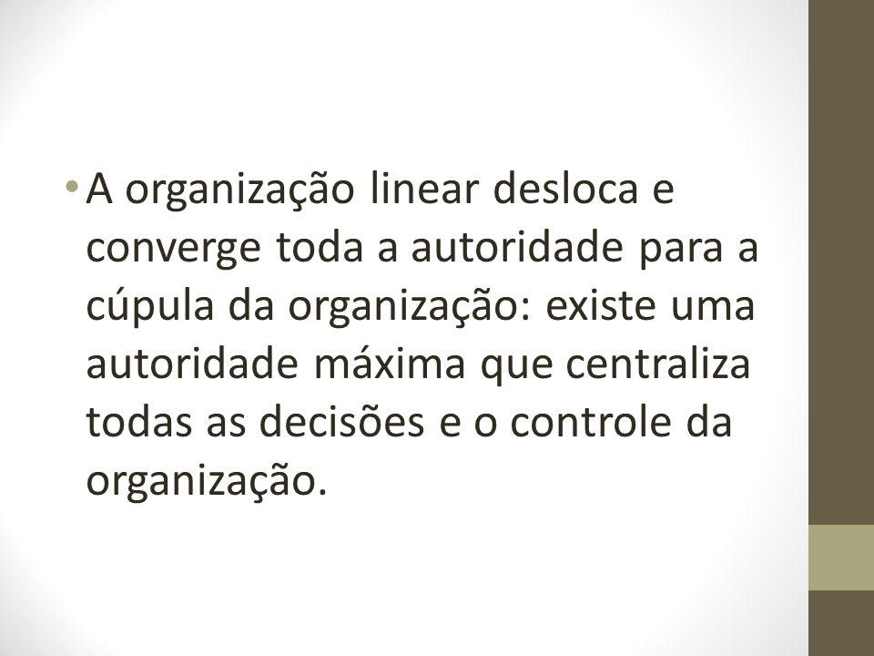 A organização linear desloca e converge toda a autoridade para a cúpula da organização: existe uma autoridade máxima que centraliza todas as decisões