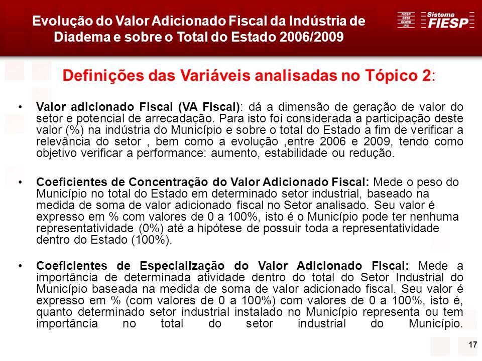 17 Definições das Variáveis analisadas no Tópico 2: Valor adicionado Fiscal (VA Fiscal): dá a dimensão de geração de valor do setor e potencial de arr