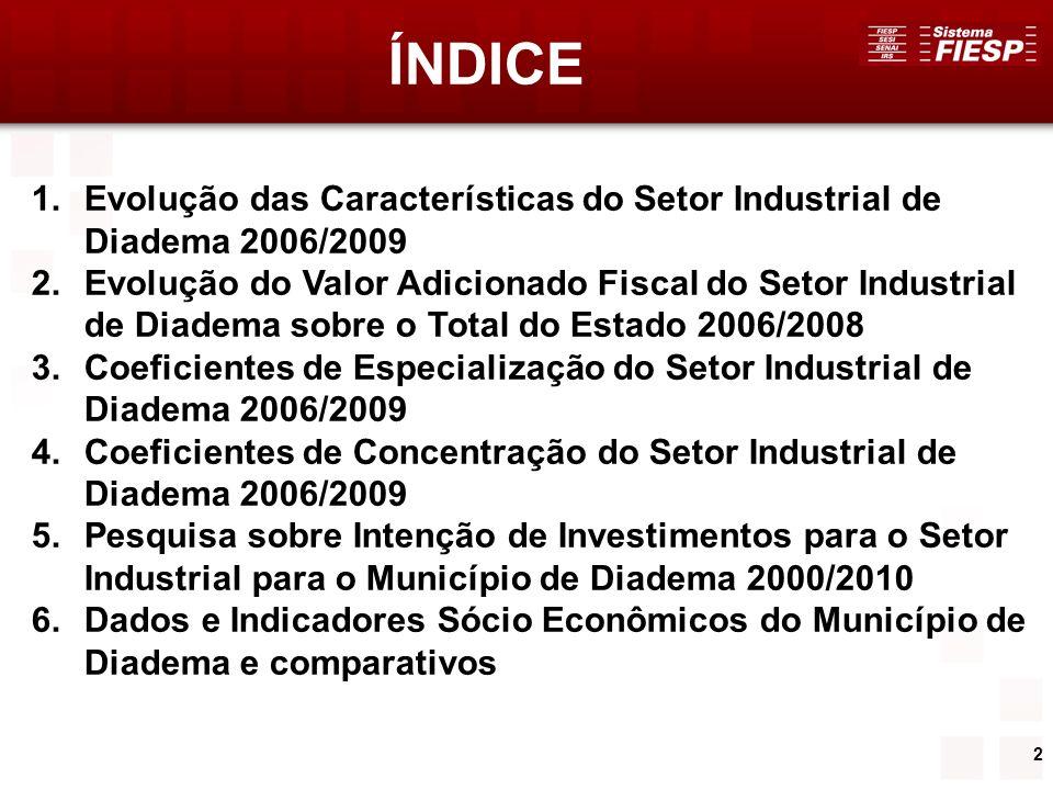 2 1.Evolução das Características do Setor Industrial de Diadema 2006/2009 2.Evolução do Valor Adicionado Fiscal do Setor Industrial de Diadema sobre o
