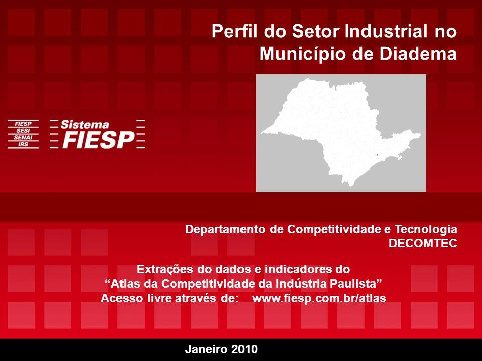 43 Avaliação do Plano de Desenvolvimento Produtivo Departamento de Competitividade e Tecnologia DECOMTEC / FIESP Perfil do Setor Industrial no Municíp