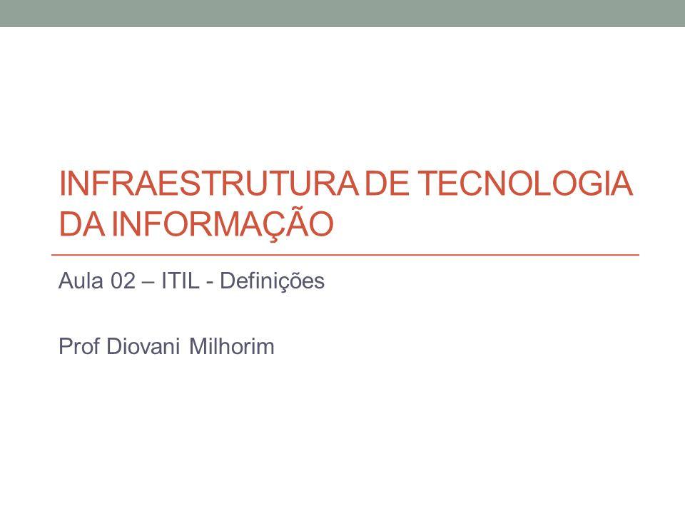 INFRAESTRUTURA DE TECNOLOGIA DA INFORMAÇÃO Aula 02 – ITIL - Definições Prof Diovani Milhorim
