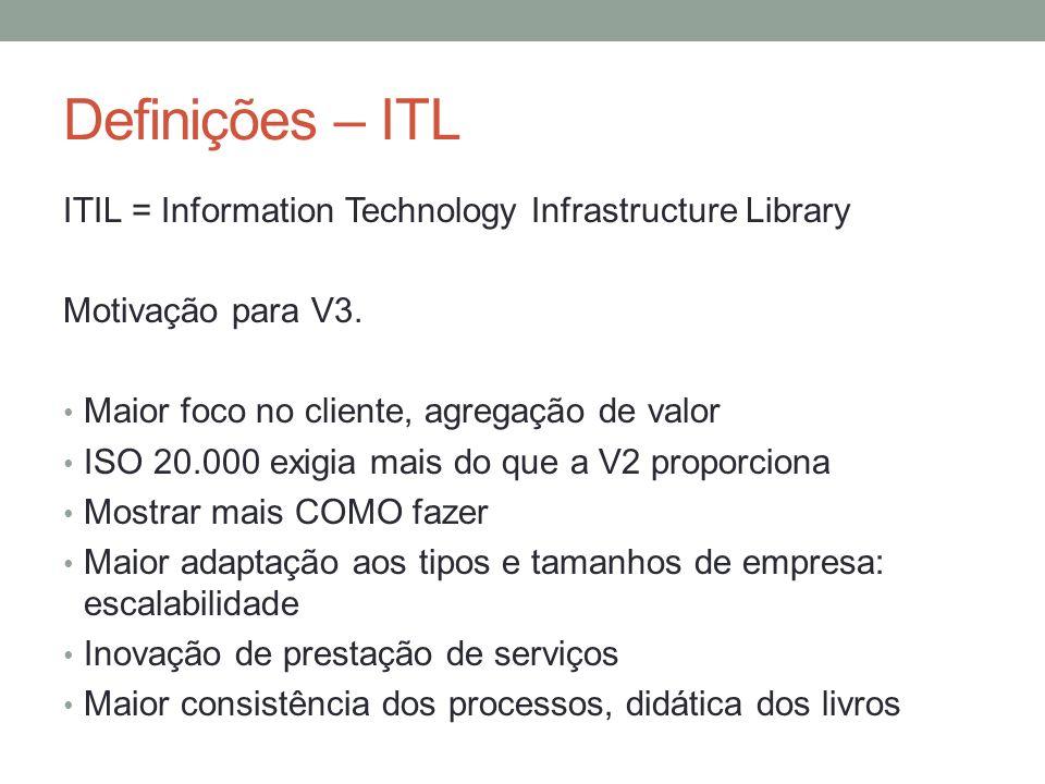 Definições – ITL ITIL = Information Technology Infrastructure Library Motivação para V3. Maior foco no cliente, agregação de valor ISO 20.000 exigia m