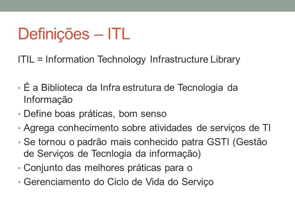 Definições – ITL ITIL = Information Technology Infrastructure Library É a Biblioteca da Infra estrutura de Tecnologia da Informação Define boas prátic