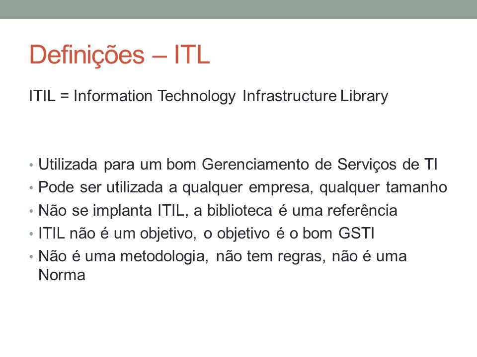 Definições – ITL ITIL = Information Technology Infrastructure Library Utilizada para um bom Gerenciamento de Serviços de TI Pode ser utilizada a qualq