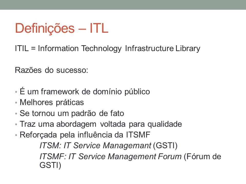 Definições – ITL ITIL = Information Technology Infrastructure Library Razões do sucesso: É um framework de domínio público Melhores práticas Se tornou