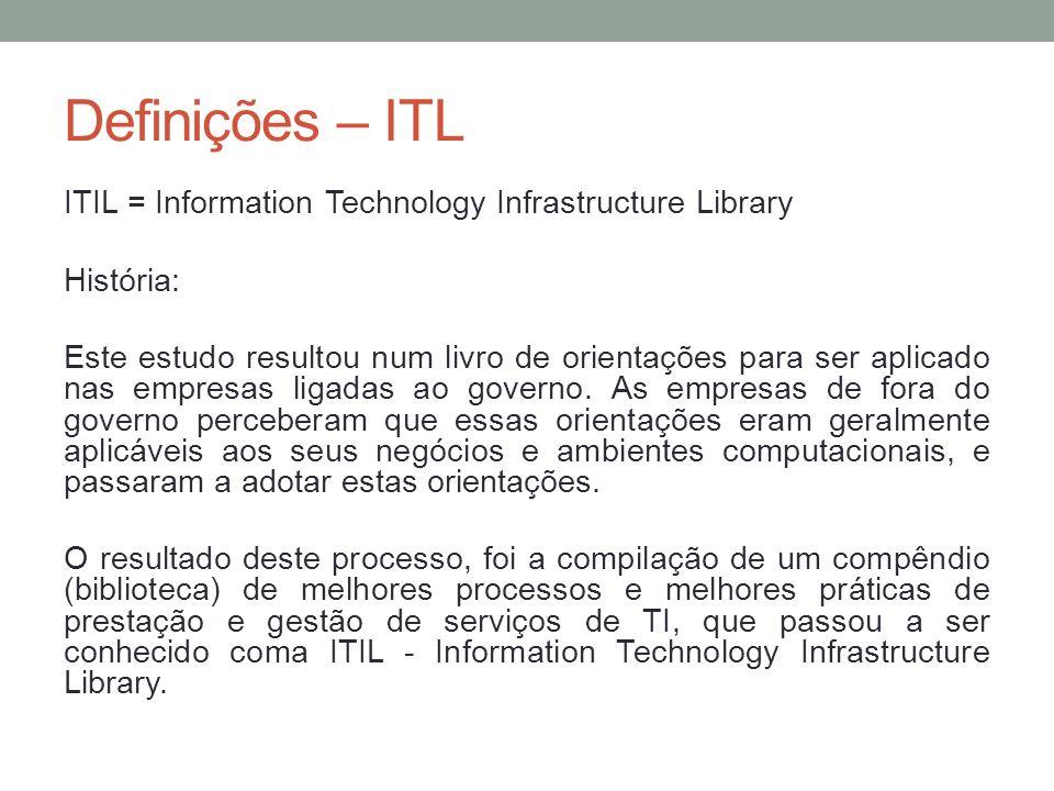 Definições – ITL ITIL = Information Technology Infrastructure Library História: Este estudo resultou num livro de orientações para ser aplicado nas em