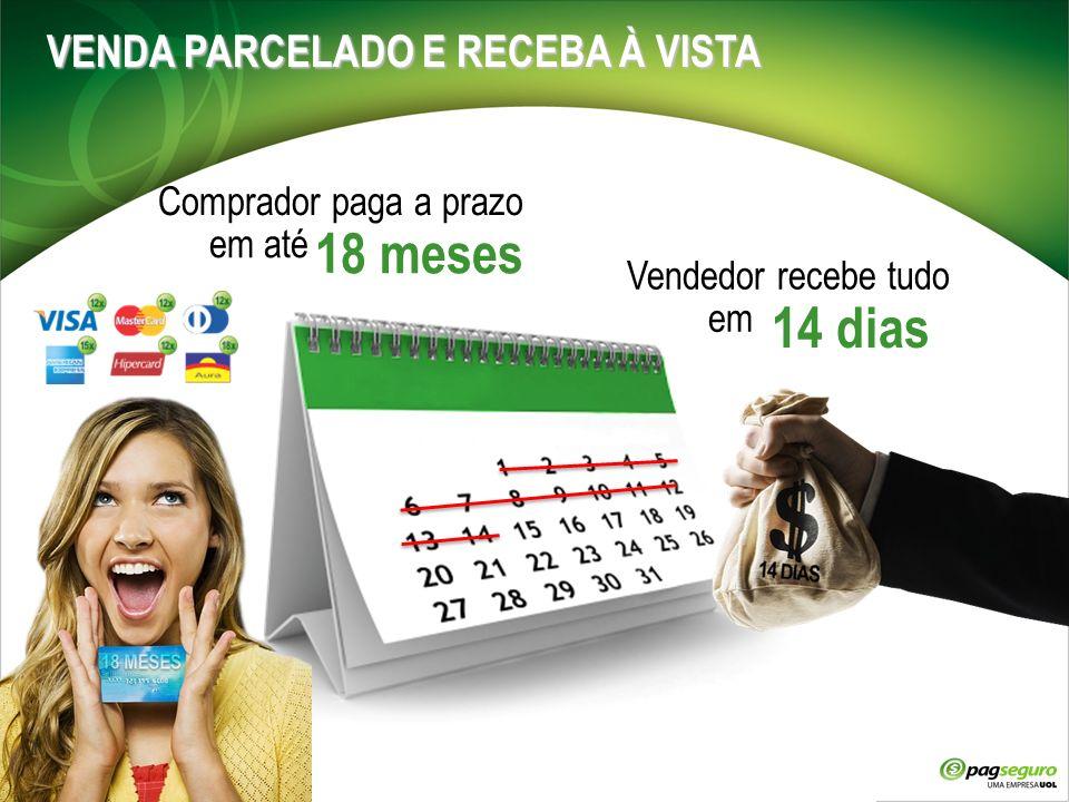 VENDA PARCELADO E RECEBA À VISTA 18 meses Comprador paga a prazo em até Vendedor recebe tudo em 14 dias