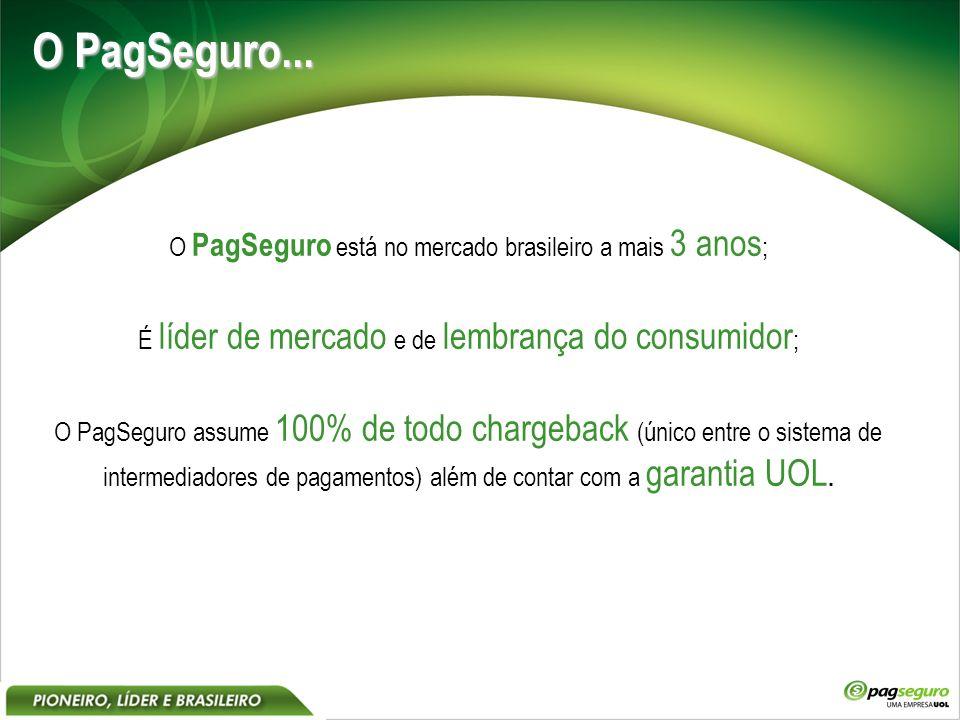O PagSeguro... O PagSeguro está no mercado brasileiro a mais 3 anos ; É líder de mercado e de lembrança do consumidor ; O PagSeguro assume 100% de tod