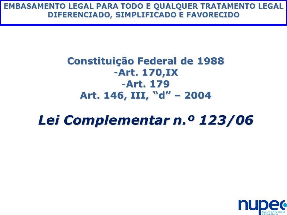 Quanto custa INSS 5% Salário Mínimo R$ 33,90 ISS R$ 5,00 $ ICMS R$ 1,00 Ind./Com.