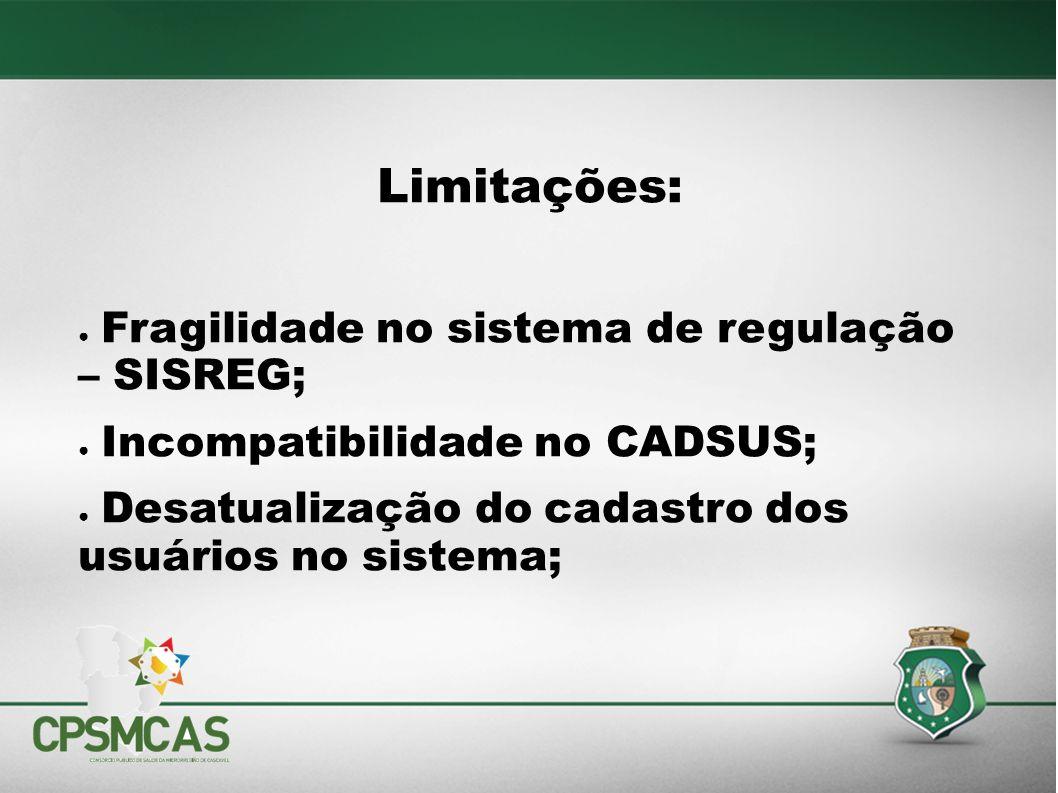 Limitações: Fragilidade no sistema de regulação – SISREG; Incompatibilidade no CADSUS; Desatualização do cadastro dos usuários no sistema;