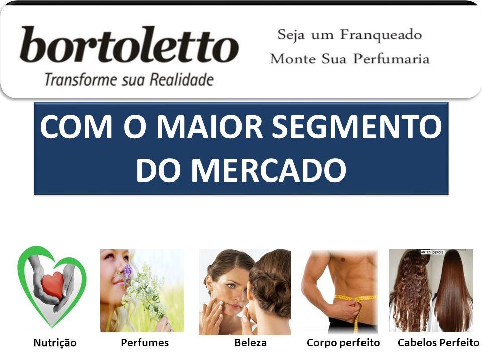 COM O MAIOR SEGMENTO DO MERCADO PerfumesCabelos PerfeitoCorpo perfeitoBeleza