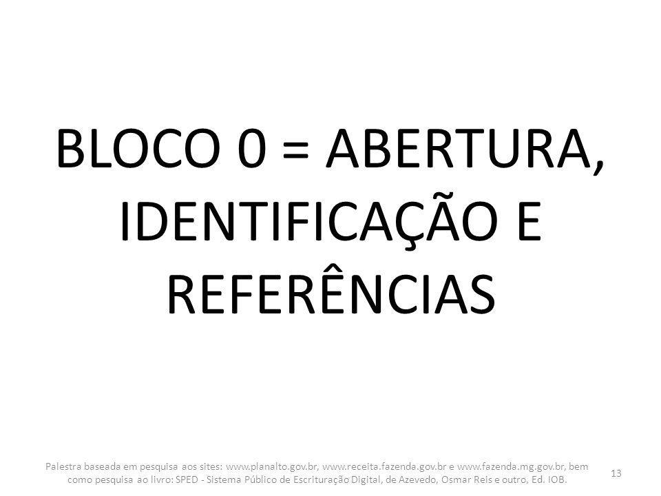 BLOCO 0 = ABERTURA, IDENTIFICAÇÃO E REFERÊNCIAS Palestra baseada em pesquisa aos sites: www.planalto.gov.br, www.receita.fazenda.gov.br e www.fazenda.