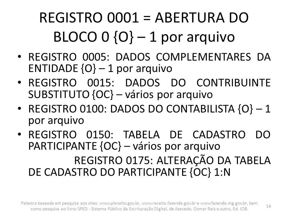 REGISTRO 0001 = ABERTURA DO BLOCO 0 {O} – 1 por arquivo REGISTRO 0005: DADOS COMPLEMENTARES DA ENTIDADE {O} – 1 por arquivo REGISTRO 0015: DADOS DO CO