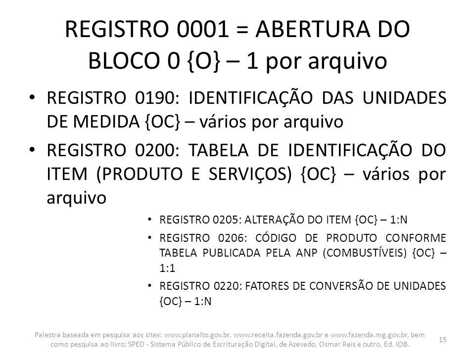 REGISTRO 0001 = ABERTURA DO BLOCO 0 {O} – 1 por arquivo REGISTRO 0190: IDENTIFICAÇÃO DAS UNIDADES DE MEDIDA {OC} – vários por arquivo REGISTRO 0200: T