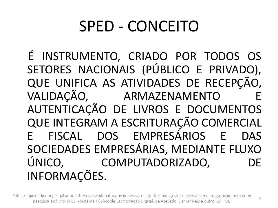 REGISTRO 1300: MOVIMENTAÇÃO DIÁRIA DE COMBUSTÍVEIS {OC} – 1:N REGISTRO 1310: MOVIMENTAÇÃO DIÁRIA DE COMBUSTÍVEIS POR TANQUE {OC} – 1:N REGISTRO 1320: VOLUME DE VENDAS {OC} – 1:N Palestra baseada em pesquisa aos sites: www.planalto.gov.br, www.receita.fazenda.gov.br e www.fazenda.mg.gov.br, bem como pesquisa ao livro: SPED - Sistema Público de Escrituração Digital, de Azevedo, Osmar Reis e outro, Ed.