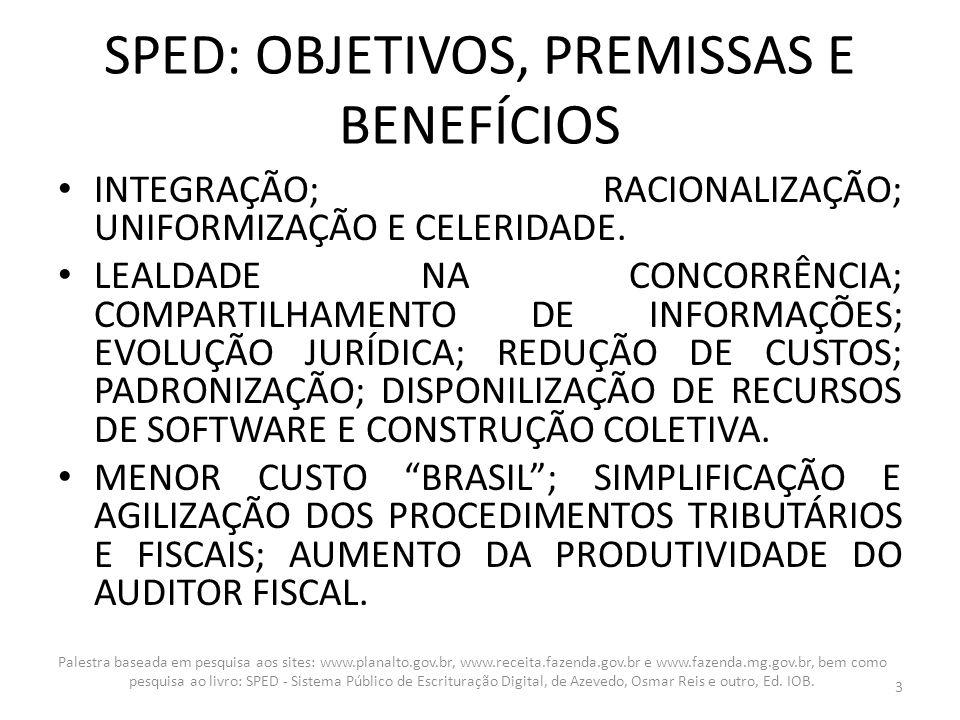 INÍCIO DOS REGISTROS PARA CUPOM FISCAL ELETRÔNICO Palestra baseada em pesquisa aos sites: www.planalto.gov.br, www.receita.fazenda.gov.br e www.fazenda.mg.gov.br, bem como pesquisa ao livro: SPED - Sistema Público de Escrituração Digital, de Azevedo, Osmar Reis e outro, Ed.