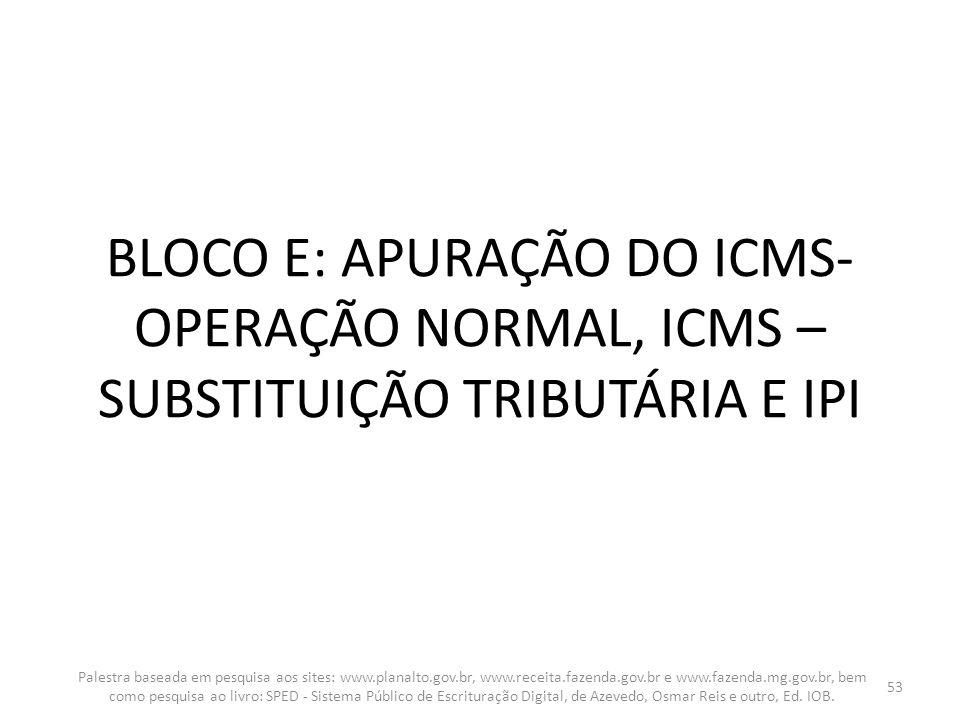 BLOCO E: APURAÇÃO DO ICMS- OPERAÇÃO NORMAL, ICMS – SUBSTITUIÇÃO TRIBUTÁRIA E IPI Palestra baseada em pesquisa aos sites: www.planalto.gov.br, www.rece