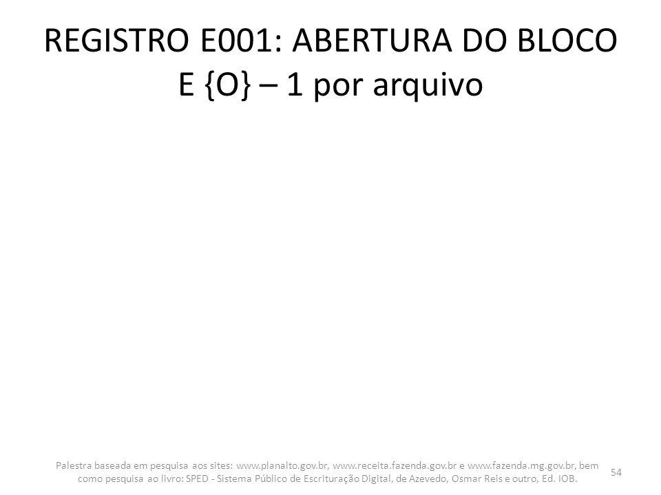 REGISTRO E001: ABERTURA DO BLOCO E {O} – 1 por arquivo Palestra baseada em pesquisa aos sites: www.planalto.gov.br, www.receita.fazenda.gov.br e www.f