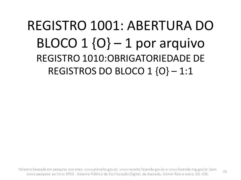 REGISTRO 1001: ABERTURA DO BLOCO 1 {O} – 1 por arquivo REGISTRO 1010:OBRIGATORIEDADE DE REGISTROS DO BLOCO 1 {O} – 1:1 Palestra baseada em pesquisa ao
