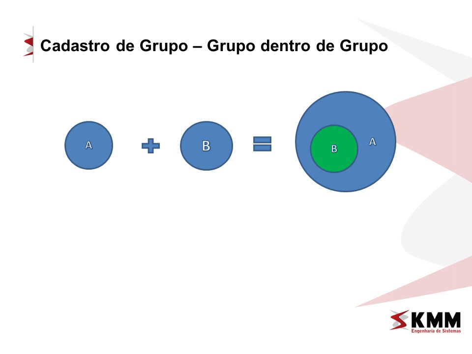 Cadastro de Grupo – Grupo dentro de Grupo