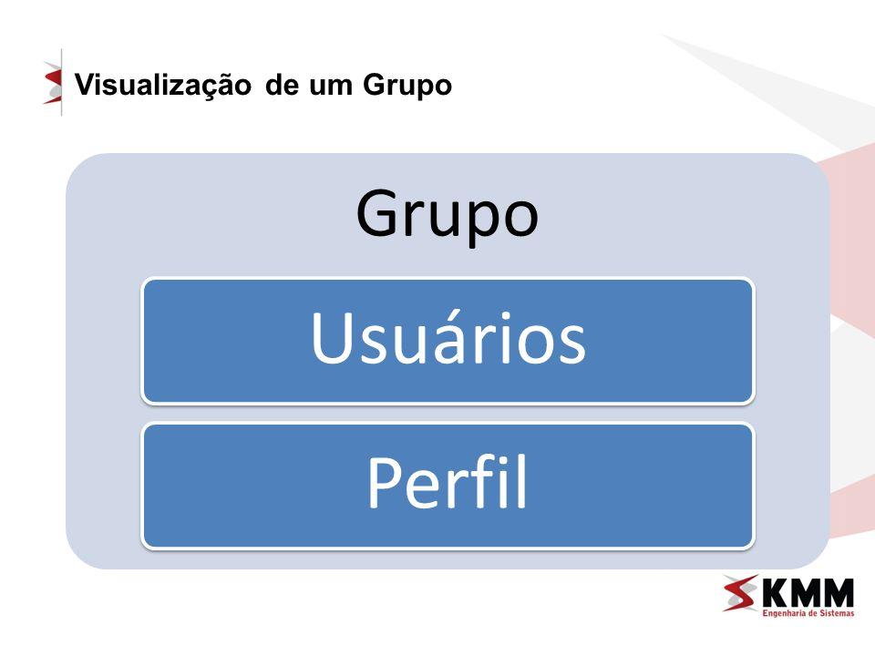Cadastro de Perfil O primeiro passo para se cadastrar um grupo é cadastrar um perfil.