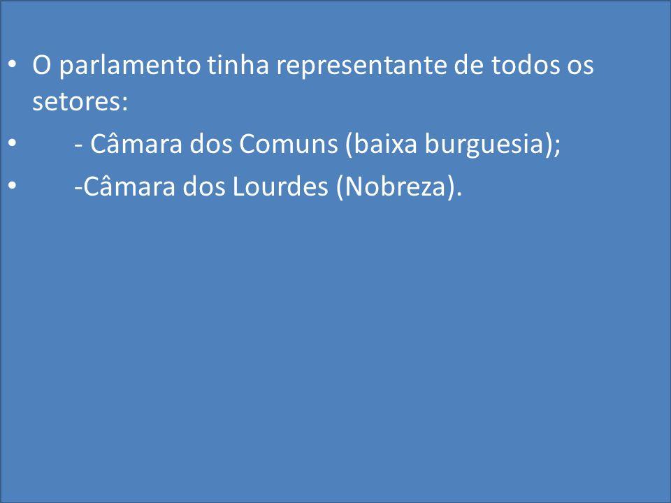 O parlamento tinha representante de todos os setores: - Câmara dos Comuns (baixa burguesia); -Câmara dos Lourdes (Nobreza).