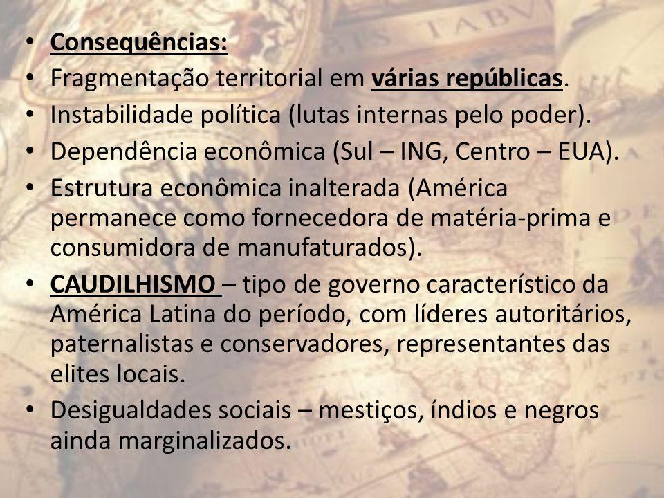 Consequências: Fragmentação territorial em várias repúblicas. Instabilidade política (lutas internas pelo poder). Dependência econômica (Sul – ING, Ce