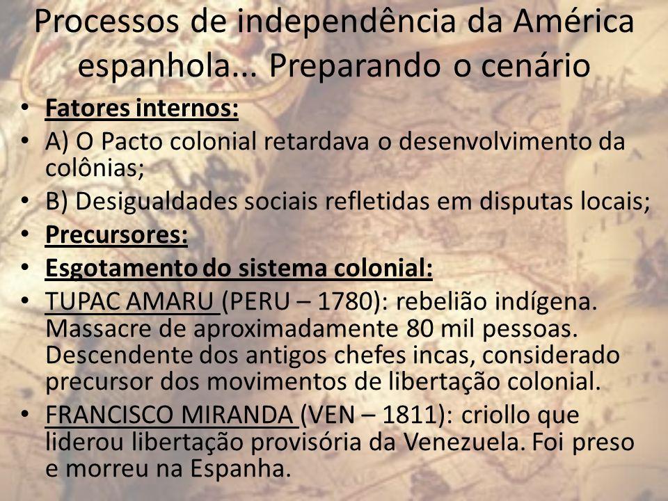 Processos de independência da América espanhola... Preparando o cenário Fatores internos: A) O Pacto colonial retardava o desenvolvimento da colônias;