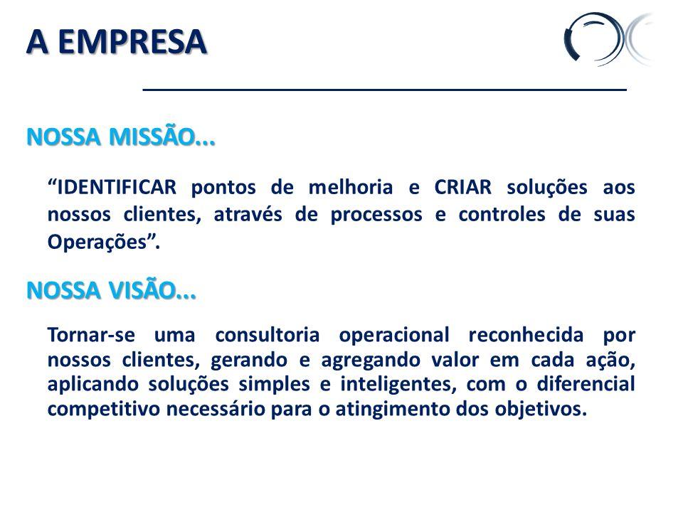 A EMPRESA IDENTIFICAR pontos de melhoria e CRIAR soluções aos nossos clientes, através de processos e controles de suas Operações. NOSSA MISSÃO... NOS