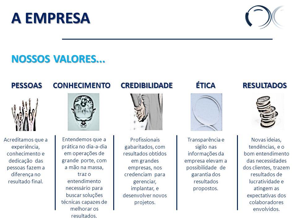 A EMPRESA NOSSOS VALORES...