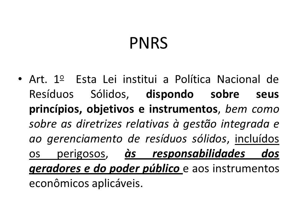 PNRS Art. 1 o Esta Lei institui a Política Nacional de Resíduos Sólidos, dispondo sobre seus princípios, objetivos e instrumentos, bem como sobre as d