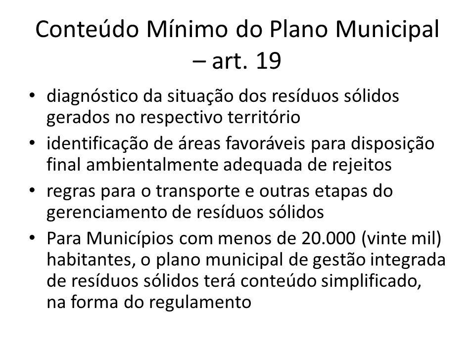 Conteúdo Mínimo do Plano Municipal – art.